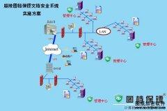 图文档加密软件(网络版)